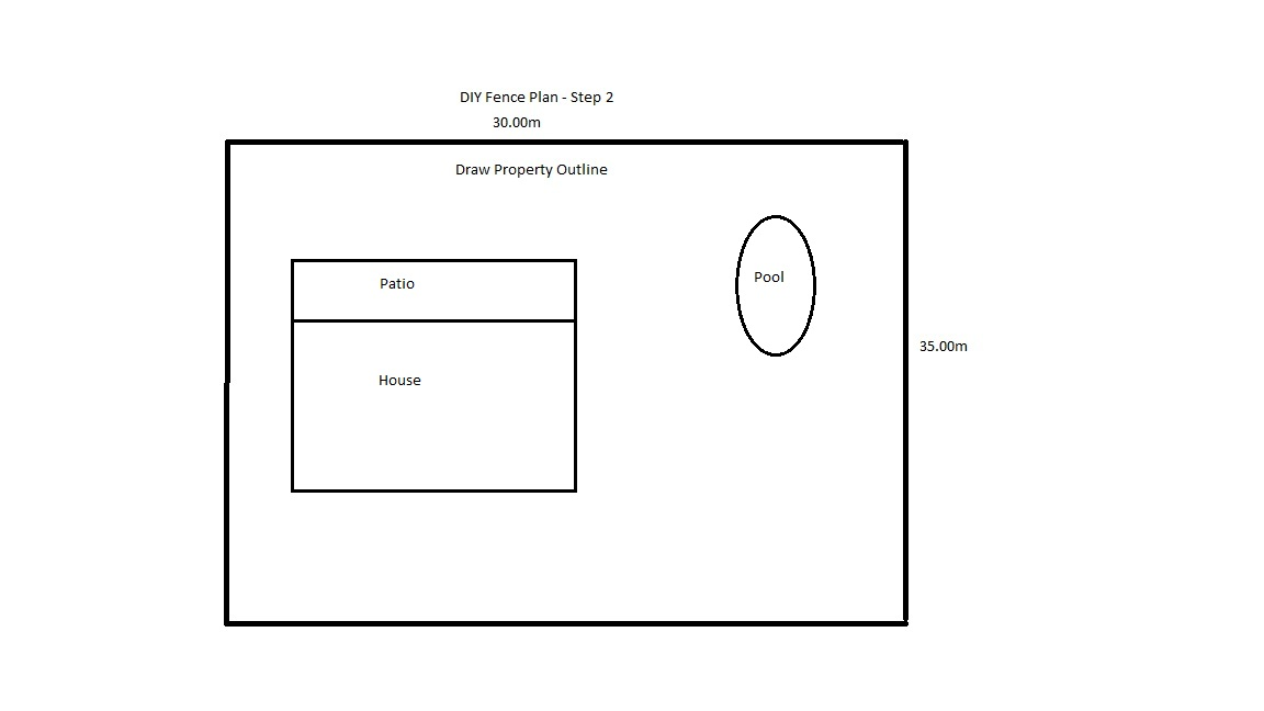 DIY Fence Plan Step 2
