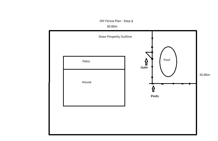 DIY Pool Fence Plan Step_3